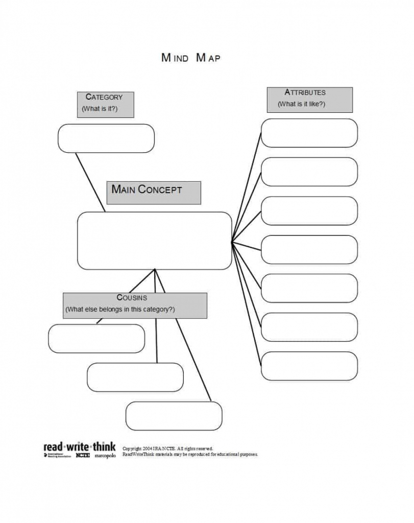 020 Template Ideas Free Concept Map Mind Imposing Printable Blank with Printable Concept Map