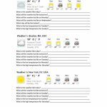 23 Free Esl Forecast Worksheets With Regard To Free Printable Weather Map Worksheets
