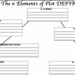 29 Images Of Story Plot Template Blank | Netpei Intended For Plot Map Printable