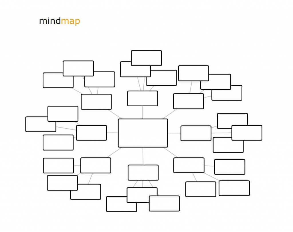 35 Free Mind Map Templates & Examples (Word + Powerpoint) ᐅ pertaining to Blank Mind Map Template Printable