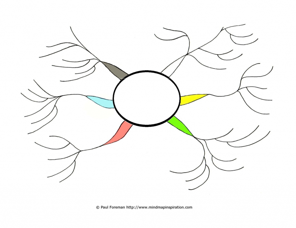 Blank Creative Mind Map - Google Search … | X | Mind … for Free Printable Mind Maps