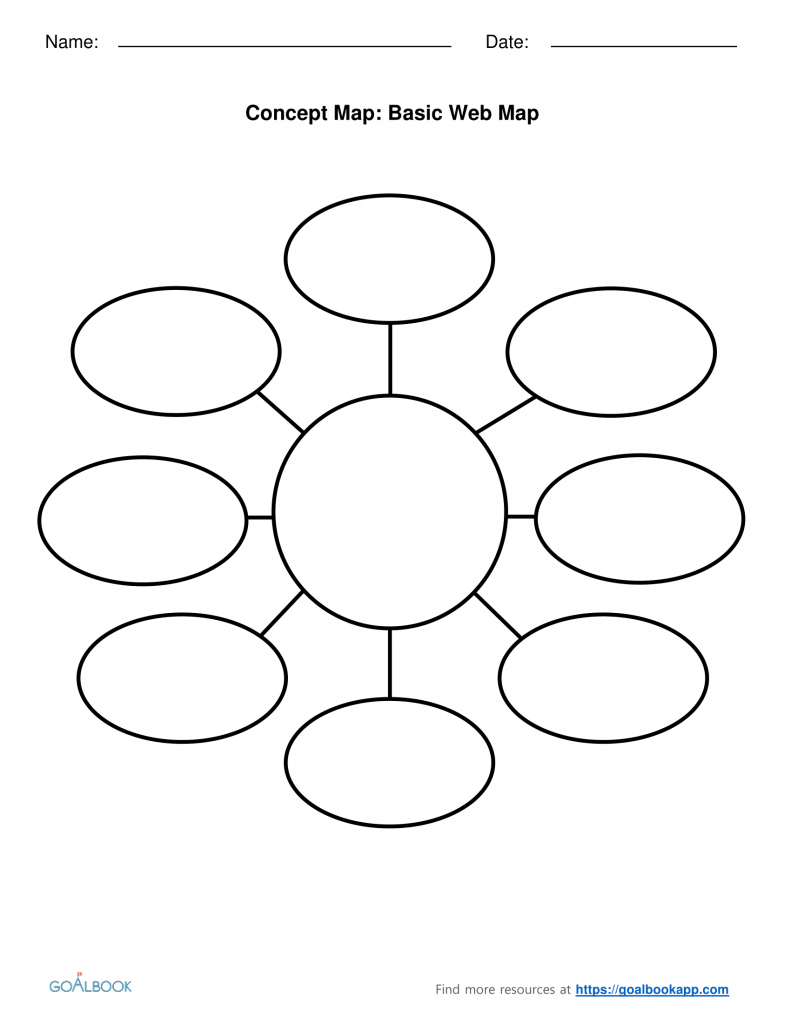 Concept Mapping   Udl Strategies - Goalbook Toolkit for Circle Map Template Printable