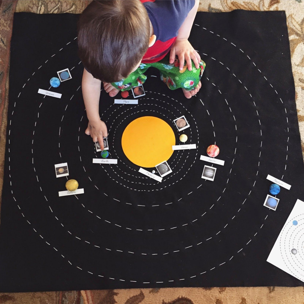 Diy Solar System Map With Free Printables   6Th Grade Astronomy within Printable Map Of The Solar System