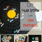 Diy Solar System Map With Free Printables | Homeschooling | Solar Inside Printable Map Of The Solar System