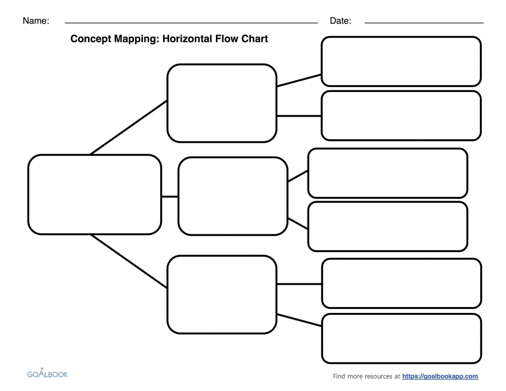 Flow Diagram Template | Template Business in Flow Map Template Printable