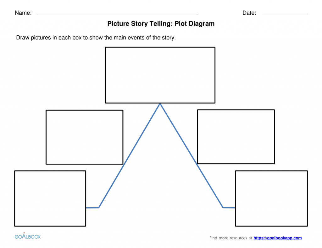 Interactive Story Map | Udl Strategies intended for Free Printable Character Map
