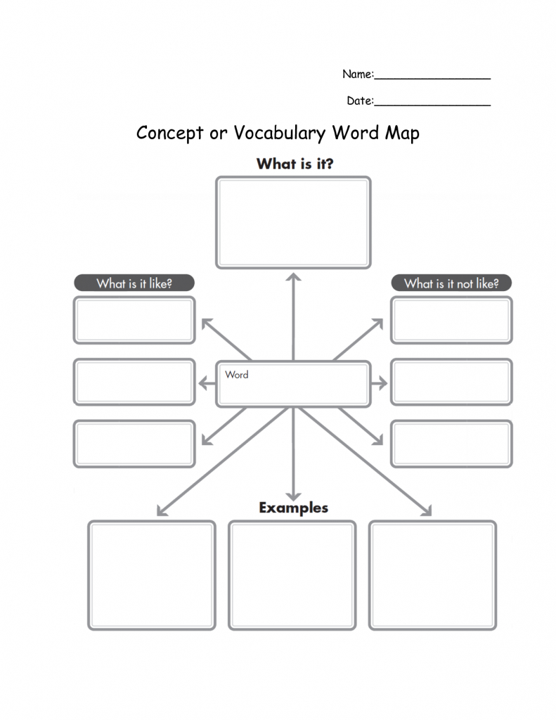 Mind Map Template For Word | Concept Or Vocabulary Word Map for Vocabulary Maps Printable Free