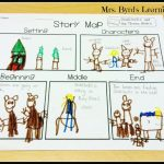 Mrs. Byrd's Learning Tree: Story Map Freebie! Regarding Printable Story Map For First Grade