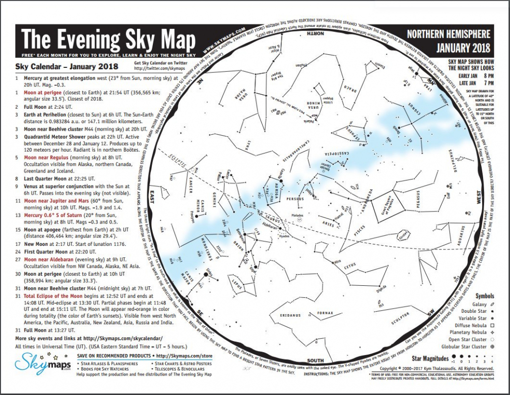 """Nesta-Us🌎 On Twitter: """"printable Evening Sky Map For January for Printable Sky Map"""
