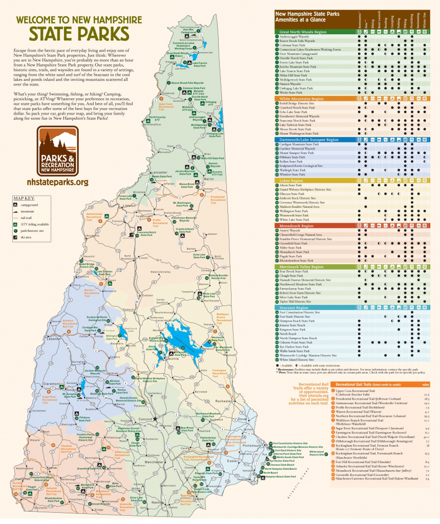 New Hampshire State Maps   Usa   Maps Of New Hampshire (Nh) for New Hampshire State Map Printable