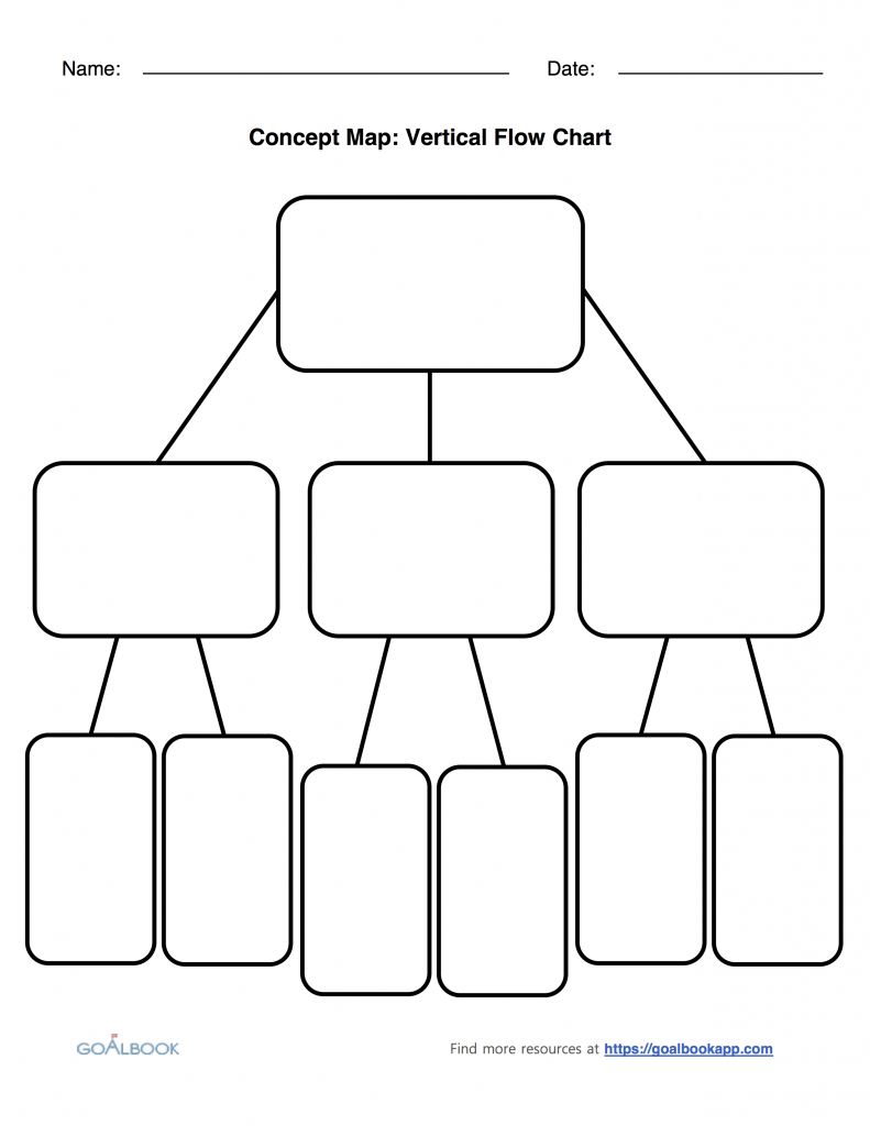 Printable Concept Map | Printable Maps throughout Printable Concept Map Template
