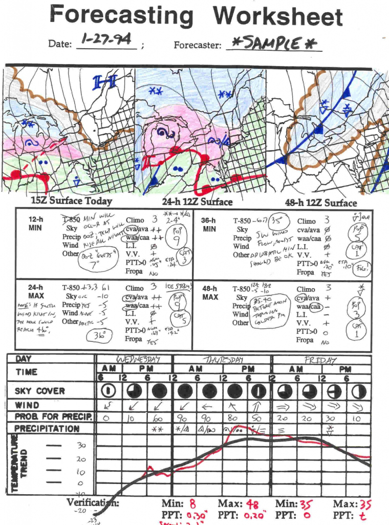 Reading A Weather Map Worksheet | Briefencounters with Weather Map Worksheets Printable