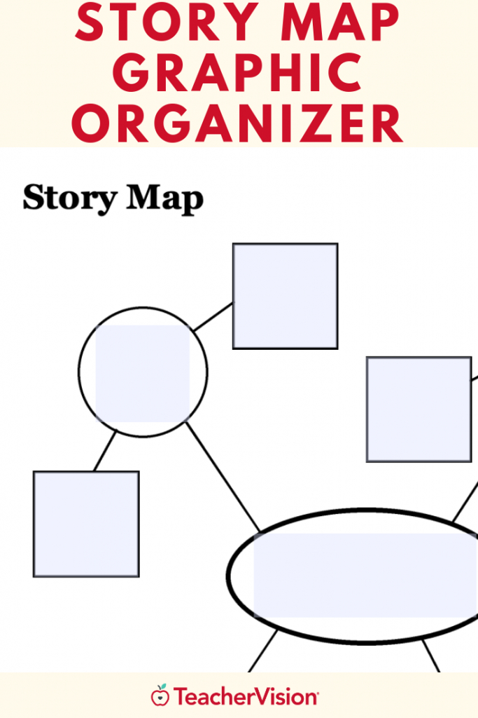 Story Map Graphic Organizer (1St-12Th Grade) | Graphic Organizers with regard to Printable Story Map