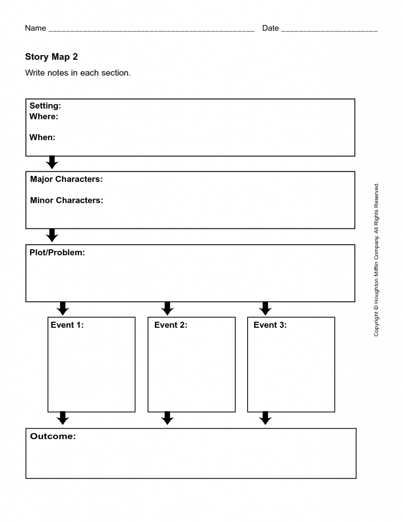 Template: Story Map Template with regard to Free Printable Story Map