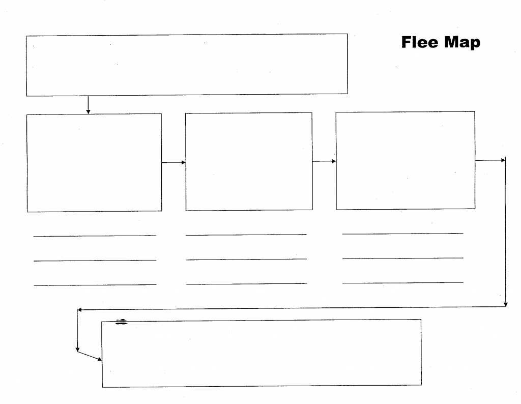 Thinking Maps / Flee Map pertaining to Printable Thinking Maps