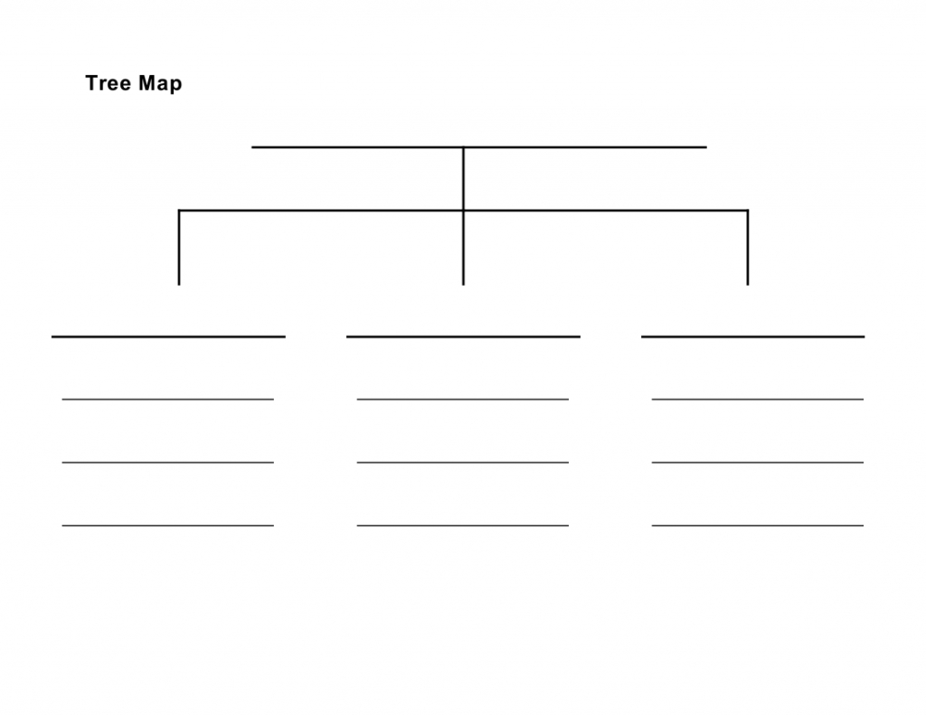 Tree Map Template ~ Afp Cv throughout Double Bubble Thinking Map Printable