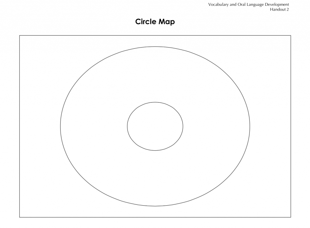 Vocabulary Graphic Organizer: Circle Map | Building Rti inside Circle Map Printable