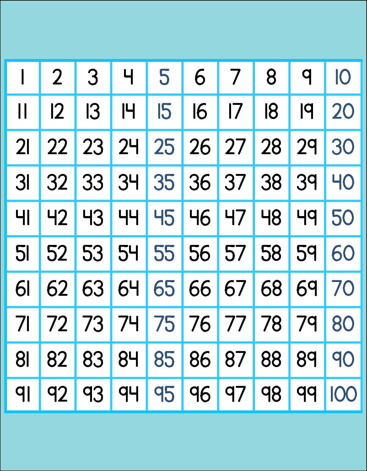 Free Printable Hundreds 100 Chart, Great For Bulletin Boards
